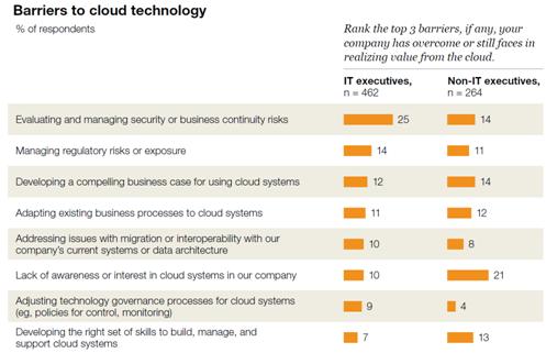 Cloud Manufacturing Dissertation - Dissertation Blog